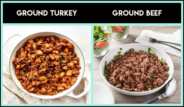 Ground Turkey vs. Ground Beef